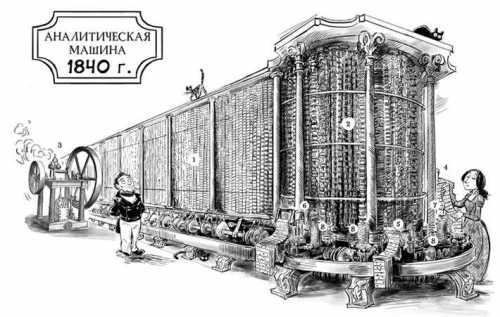 паровой компьютер на службе у королевы виктории